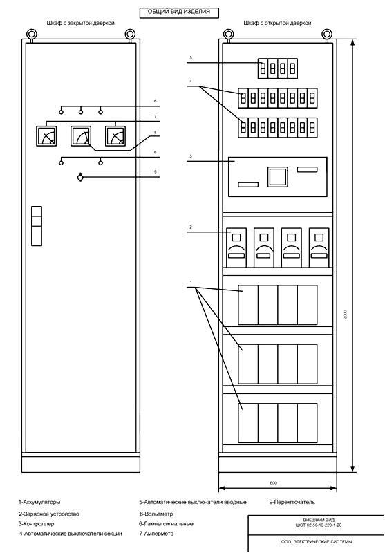 внешний вид шкафа оперативног тока шот